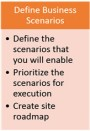 Define Business Scenarios